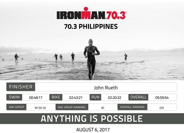 Ironman 70.3 Philippines 2017: Von der Hitze geschlagen